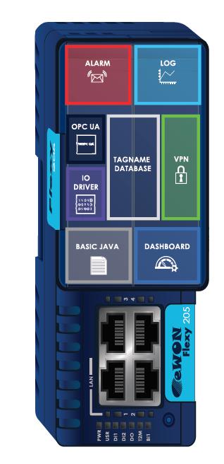 Flexy 205 - Datové služby